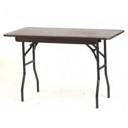 Table d'examen PLATON
